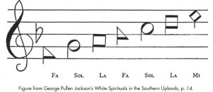 Sacred Harp notes